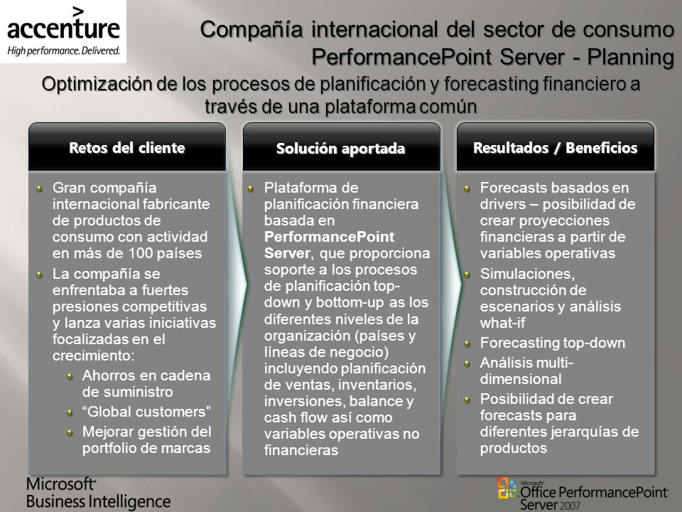Retos del cliente Solución aportada Resultados / Beneficios Optimización de los procesos de planificación y forecasting financiero a través de una pla