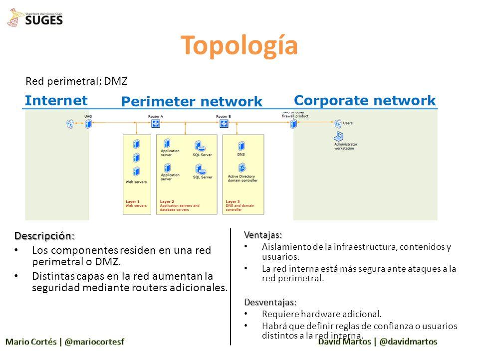 Topología Descripción: Los componentes residen en una red perimetral o DMZ. Distintas capas en la red aumentan la seguridad mediante routers adicional