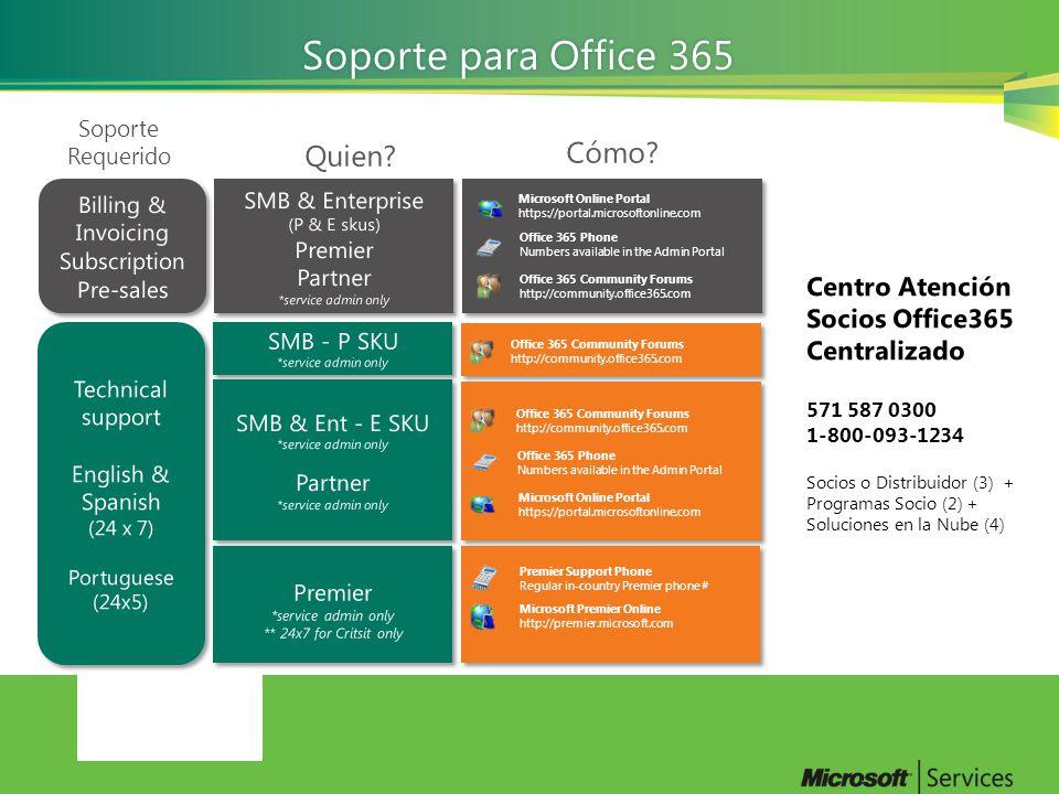 Soporte para Office 365Soporte para Office 365 Soporte Requerido Quien.