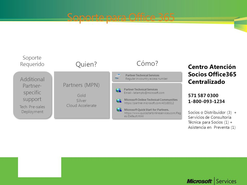 Soporte para Office 365 Additional Partner- specific support Tech Pre-sales Deployment Additional Partner- specific support Tech Pre-sales Deployment Partners (MPN) Gold Silver Cloud Accelerate Partners (MPN) Gold Silver Cloud Accelerate Microsoft Online Technical Communities https://partner.microsoft.com/40165512 Microsoft Quick Start for Partners.