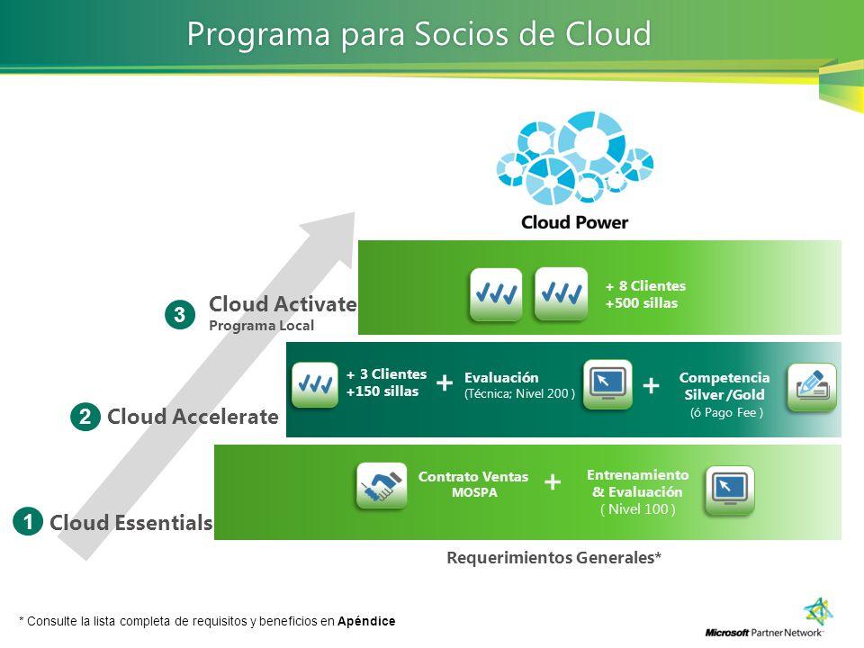 Programa para Socios de CloudPrograma para Socios de Cloud + 3 Clientes +150 sillas Evaluación (Técnica; Nivel 200 ) + Competencia Silver /Gold (ó Pago Fee ) + + 8 Clientes +500 sillas 1 2 3 * Consulte la lista completa de requisitos y beneficios en Apéndice Cloud Activate Programa Local Cloud Accelerate Cloud Essentials Requerimientos Generales*