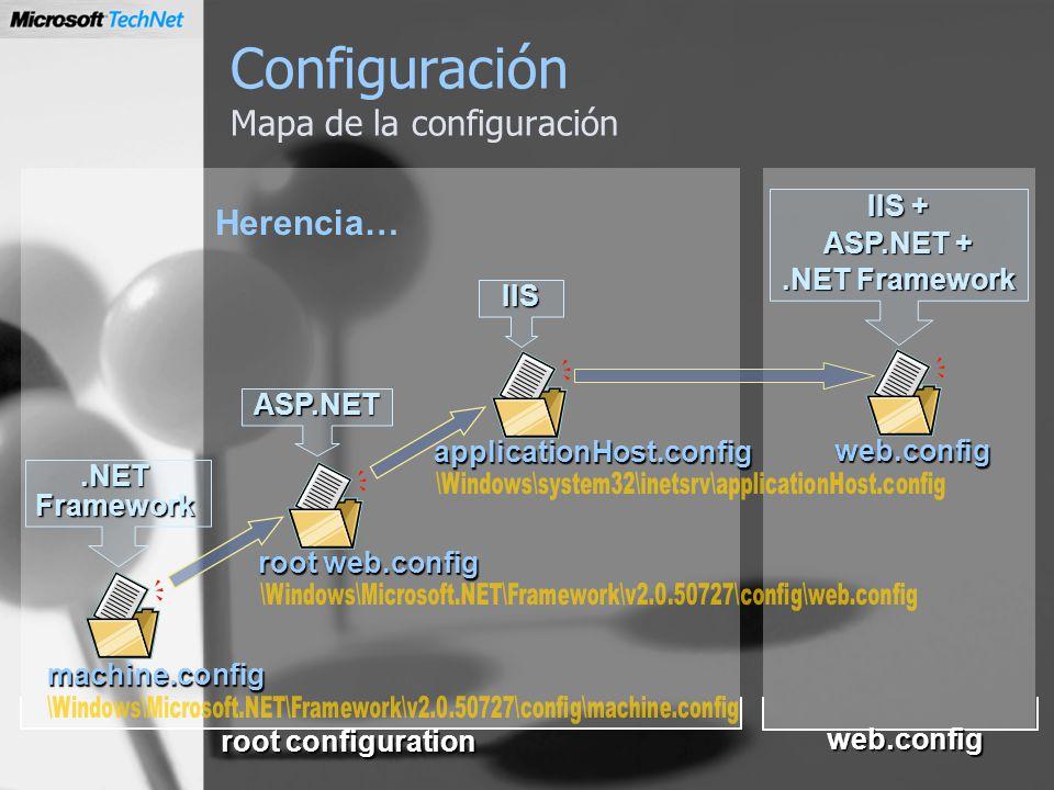 Configuración Mapa de la configuración root configuration machine.config root web.config applicationHost.config web.config.NETFramework ASP.NET IIS II