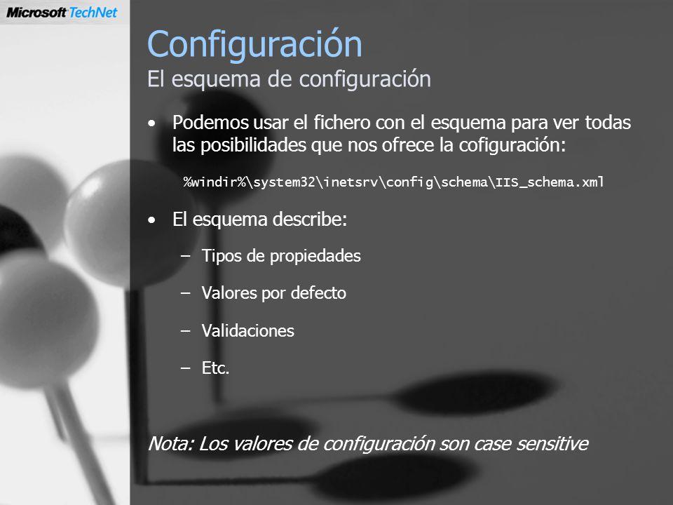 Configuración El esquema de configuración Podemos usar el fichero con el esquema para ver todas las posibilidades que nos ofrece la cofiguración: %win
