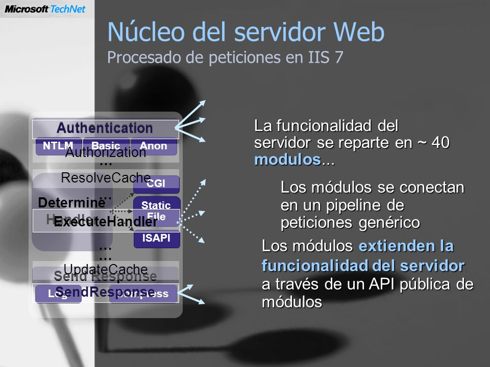 Núcleo del servidor Web Procesado de peticiones en IIS 7 Send Response LogCompress NTLMBasic Determine Handler CGI Static File ISAPI Authentication Anon SendResponse Authentication Authorization ResolveCache ExecuteHandler UpdateCache … … La funcionalidad del servidor se reparte en ~ 40 modulos...