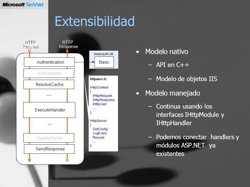 Extensibilidad Modelo nativo –API en C++ –Modelo de objetos IIS Modelo manejado –Continua usando los interfaces IHttpModule y IHttpHandler –Podemos co