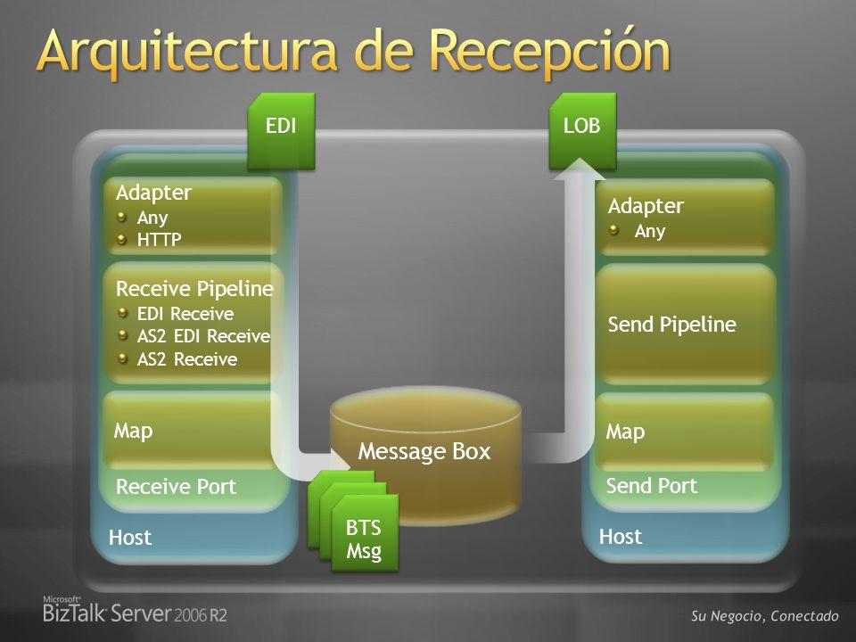 Su Negocio, Conectado Host Receive Port Send Port Message Box Map Receive Pipeline EDI Receive AS2 EDI Receive AS2 Receive Adapter Any HTTP Map Send P