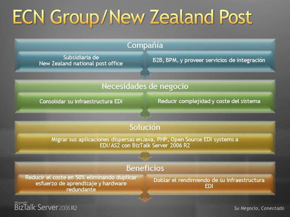Su Negocio, Conectado Compañía Subsidiaria de New Zealand national post office B2B, BPM, y proveer servicios de integración Necesidades de negocio Con