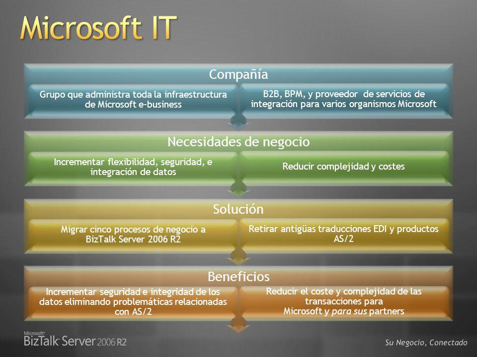Su Negocio, Conectado Compañía Grupo que administra toda la infraestructura de Microsoft e-business B2B, BPM, y proveedor de servicios de integración