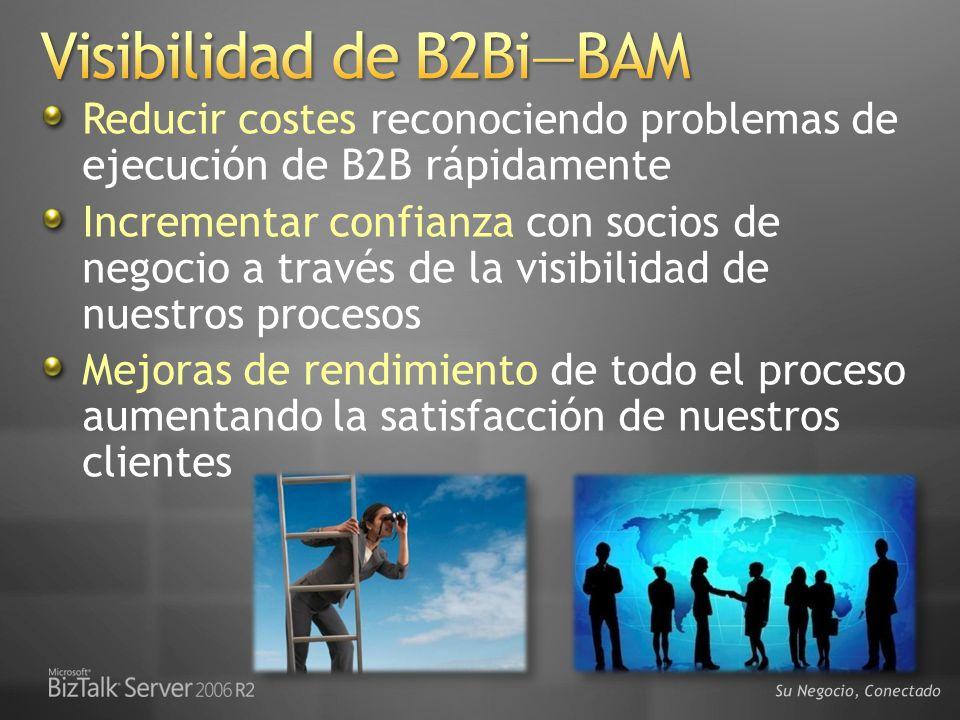 Su Negocio, Conectado Reducir costes reconociendo problemas de ejecución de B2B rápidamente Incrementar confianza con socios de negocio a través de la
