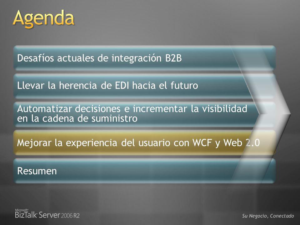 Su Negocio, Conectado Desafíos actuales de integración B2B Automatizar decisiones e incrementar la visibilidad en la cadena de suministro Resumen Mejo
