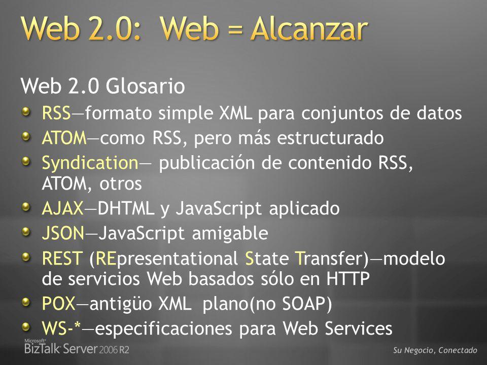 Su Negocio, Conectado Web 2.0 Glosario RSSformato simple XML para conjuntos de datos ATOMcomo RSS, pero más estructurado Syndication publicación de co