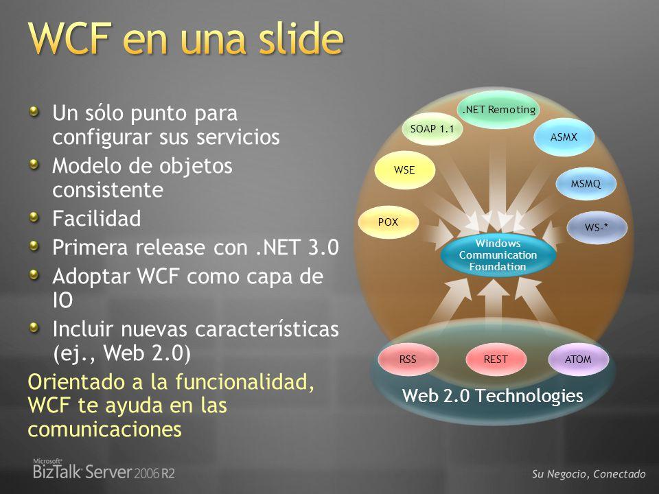 Su Negocio, Conectado Un sólo punto para configurar sus servicios Modelo de objetos consistente Facilidad Primera release con.NET 3.0 Adoptar WCF como