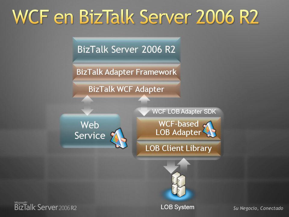 Su Negocio, Conectado BizTalk WCF Adapter BizTalk Server 2006 R2 BizTalk Adapter Framework LOB Client Library LOB System WCF-based LOB Adapter WCF LOB