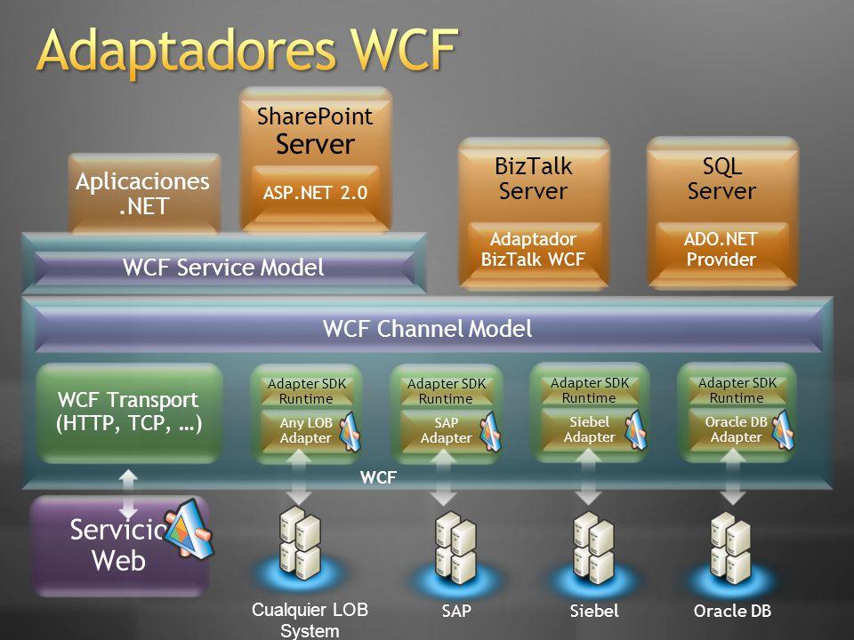 BizTalk Server Adaptador BizTalk WCF WCF WCF Channel Model WCF Service Model Aplicaciones.NET SharePoint Server ASP.NET 2.0 WCF Transport (HTTP, TCP,