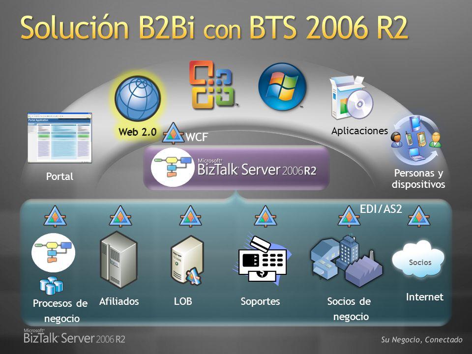 Su Negocio, Conectado Aplicaciones Personas y dispositivos Web 2.0 Portal Socios de negocio Afiliados LOB Procesos de negocio Soportes Internet Socios
