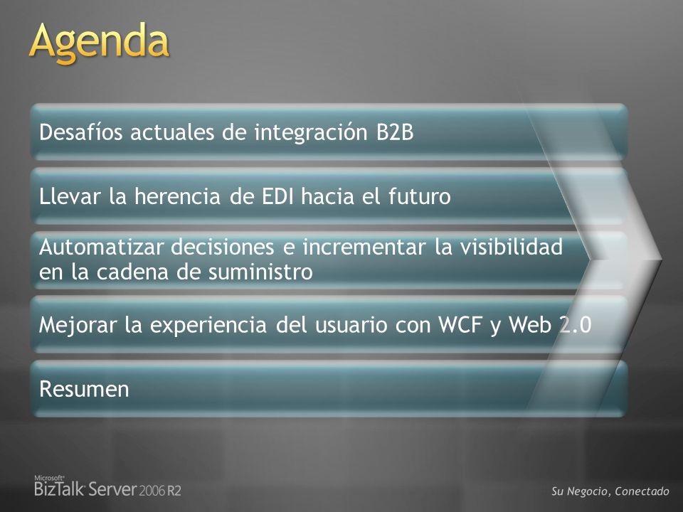Su Negocio, Conectado BizTalk WCF Adapter BizTalk Server 2006 R2 BizTalk Adapter Framework LOB Client Library LOB System WCF-based LOB Adapter WCF LOB Adapter SDK Web Service