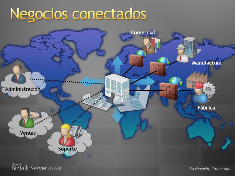Su Negocio, Conectado Soporte Administración Ventas Manufactura Comercial Fábrica