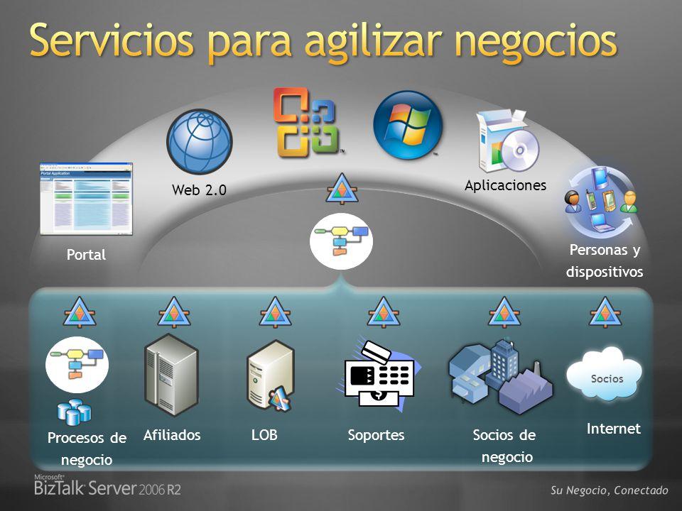 Su Negocio, Conectado Aplicaciones Personas y dispositivos Web 2.0 Portal Socios de negocio Afiliados LOB Procesos de negocio Soportes Internet Socios WCF EDI/AS2