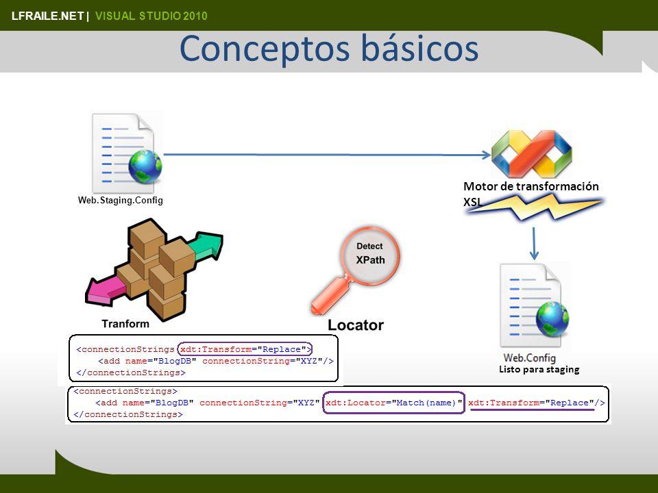 LFRAILE.NET | VISUAL STUDIO 2010 Conceptos básicos Web.Staging.Config Motor de transformación XSL Listo para staging