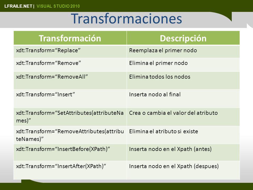 LFRAILE.NET | VISUAL STUDIO 2010 Transformaciones TransformaciónDescripción xdt:Transform=ReplaceReemplaza el primer nodo xdt:Transform=RemoveElimina el primer nodo xdt:Transform=RemoveAllElimina todos los nodos xdt:Transform=InsertInserta nodo al final xdt:Transform=SetAttributes(attributeNa mes) Crea o cambia el valor del atributo xdt:Transform=RemoveAttributes(attribu teNames) Elimina el atributo si existe xdt:Transform=InsertBefore(XPath)Inserta nodo en el Xpath (antes) xdt:Transform=InsertAfter(XPath)Inserta nodo en el Xpath (despues)