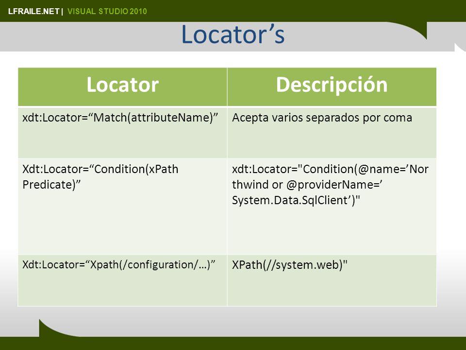 LFRAILE.NET | VISUAL STUDIO 2010 Locators LocatorDescripción xdt:Locator=Match(attributeName)Acepta varios separados por coma Xdt:Locator=Condition(xPath Predicate) xdt:Locator= Condition(@name=Nor thwind or @providerName= System.Data.SqlClient) Xdt:Locator=Xpath(/configuration/…) XPath(//system.web)