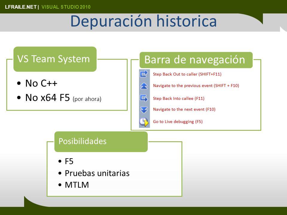 LFRAILE.NET | VISUAL STUDIO 2010 Depuración historica No C++ No x64 F5 (por ahora) VS Team System F5 Pruebas unitarias MTLM Posibilidades
