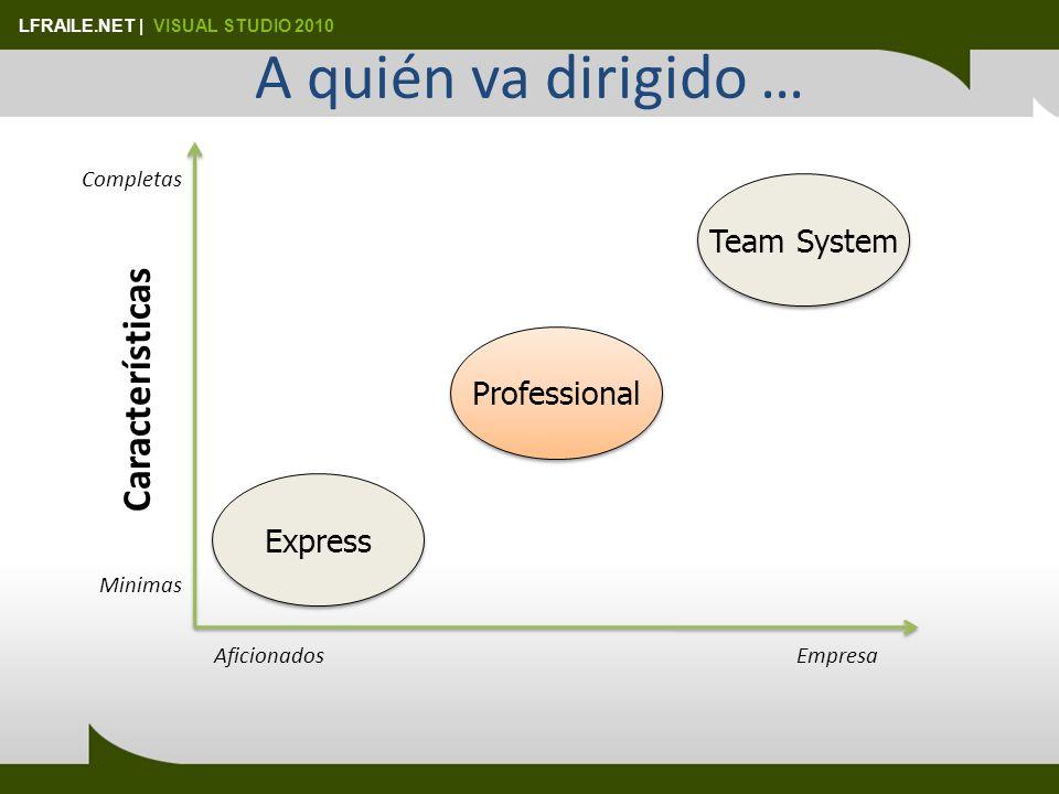 LFRAILE.NET | VISUAL STUDIO 2010 A quién va dirigido … Características Minimas Completas AficionadosEmpresa Professional Team System Express