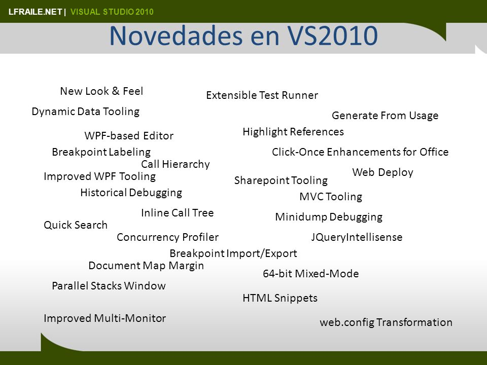 LFRAILE.NET   VISUAL STUDIO 2010 Editor basado en WPF Objetivos principales Escribir códigoComprender el códigoNavegar por el código