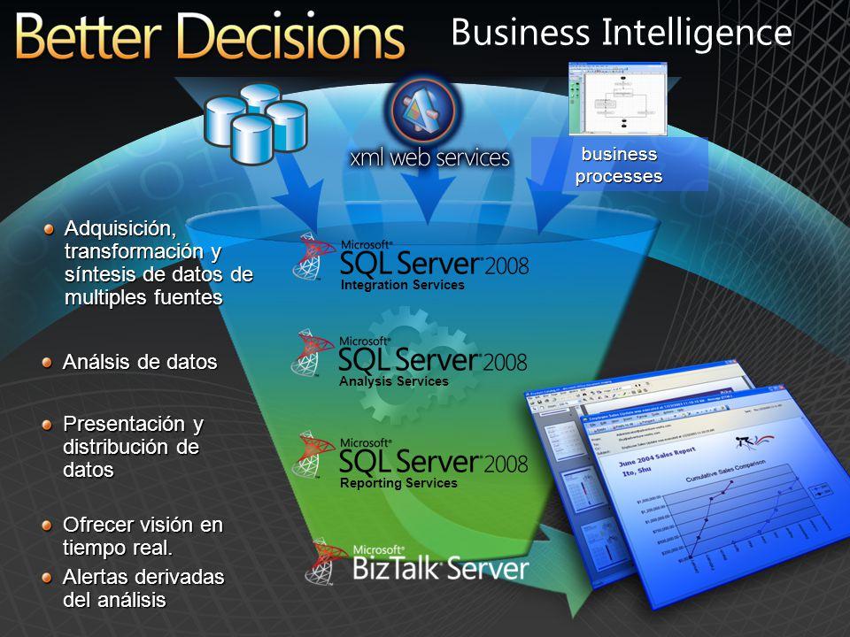 Business Intelligence Adquisición, transformación y síntesis de datos de multiples fuentes Análsis de datos Presentación y distribución de datos Ofrecer visión en tiempo real.
