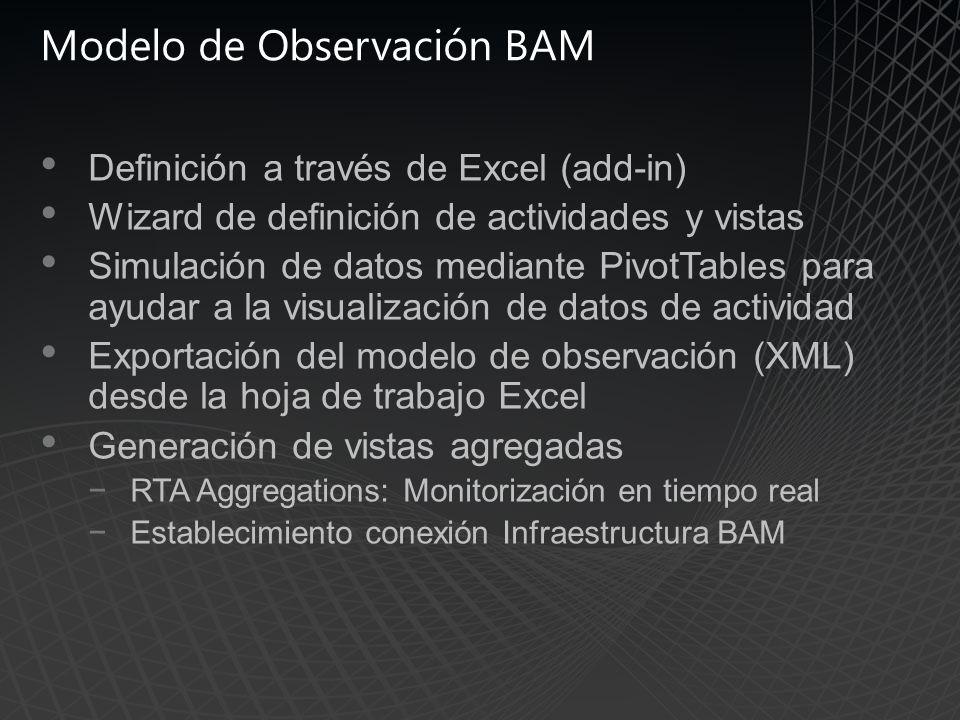 Modelo de Observación BAM Definición a través de Excel (add-in) Wizard de definición de actividades y vistas Simulación de datos mediante PivotTables para ayudar a la visualización de datos de actividad Exportación del modelo de observación (XML) desde la hoja de trabajo Excel Generación de vistas agregadas RTA Aggregations: Monitorización en tiempo real Establecimiento conexión Infraestructura BAM