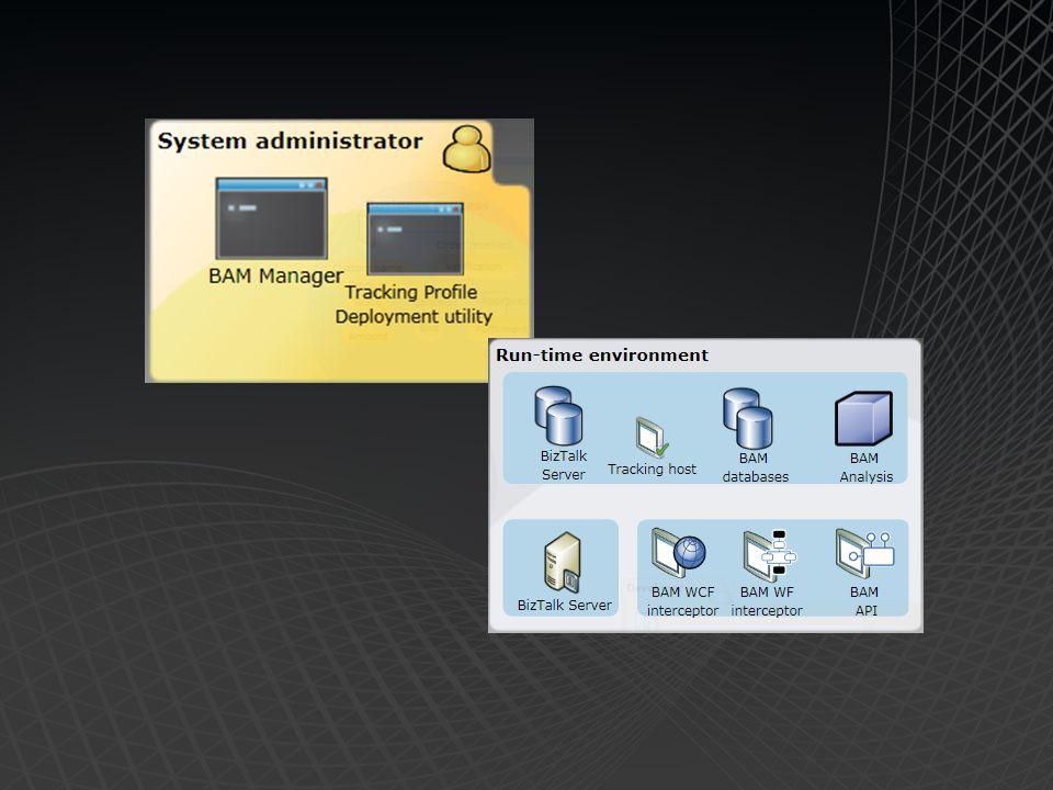BAM Database Infrastructure Despliegue automático a través de bm.exe Representación de actividades mediante Tablas SQL Representación de vistas de actividad mendiante Vistas SQL y opcionalmente a través de Cubos OLAP Scheduled Aggredations requeren procesamiento de cubos OLAP Tacticas de alto rendimiento Division de actividades activas y completadas Particionado y Swapping Archivo de históricos Especificación de indices en tiempo de diseño Util para medir el rendimiento de Queries contra las bases de Datos BAM