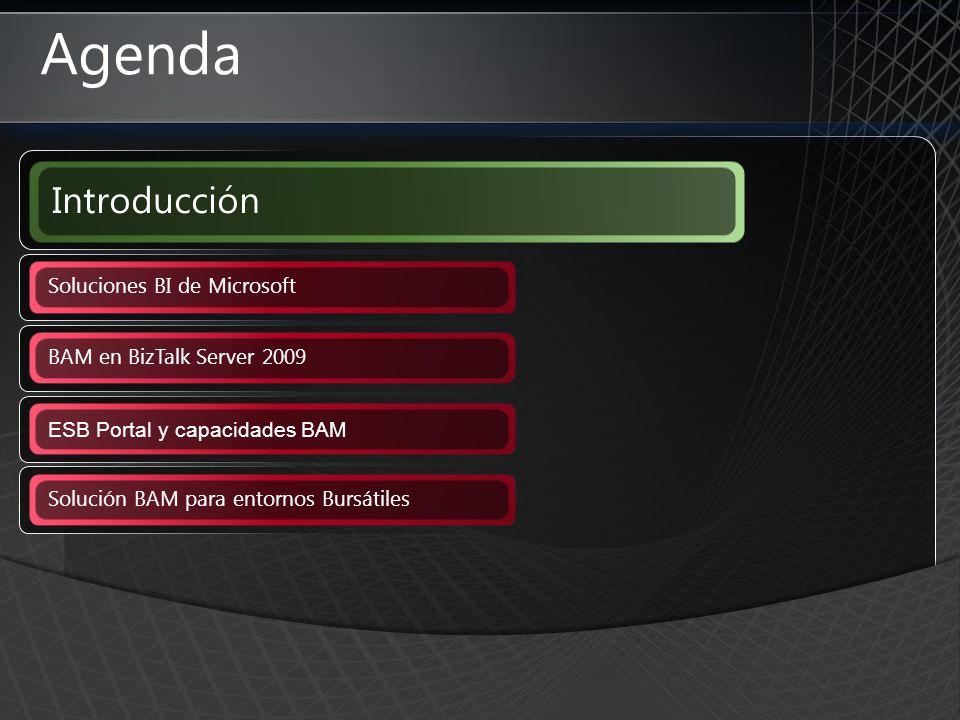 Introducción Agenda Soluciones BI de Microsoft BAM en BizTalk Server 2009 ESB Portal y capacidades BAM Solución BAM para entornos Bursátiles