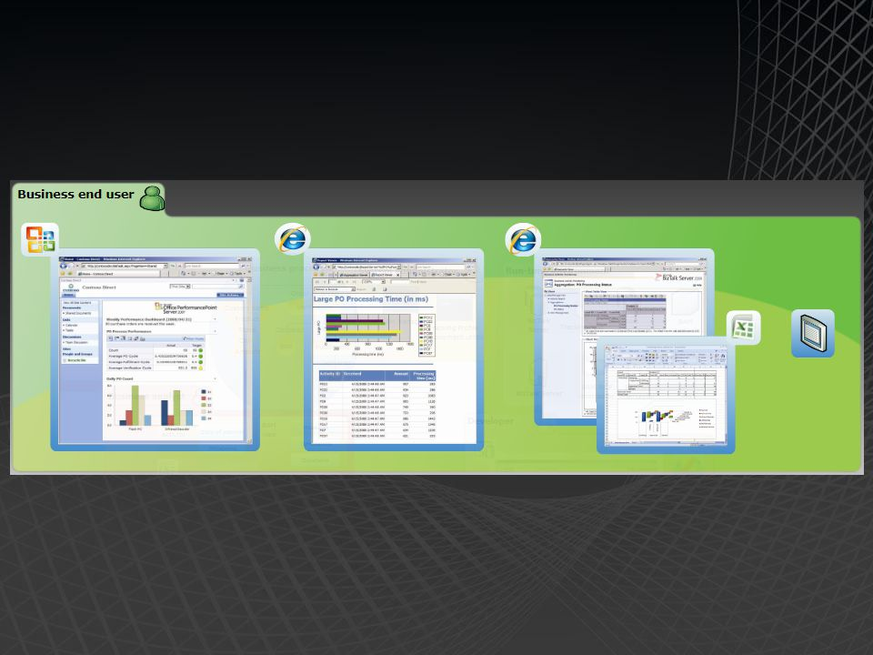 BAM Portal Disponible in-the-box a partir de la versión BizTalk Server 2006 Out-of-the-Box portal Busqueda de actividades Permite ls busqueda y edición de datos de activad BAM (full reference semantics) Aggregation Views Vistas BAM definidas como visible via the portal PivotTable y Chart Views Funcionalidad no extensible Integración con SQL Notification Services