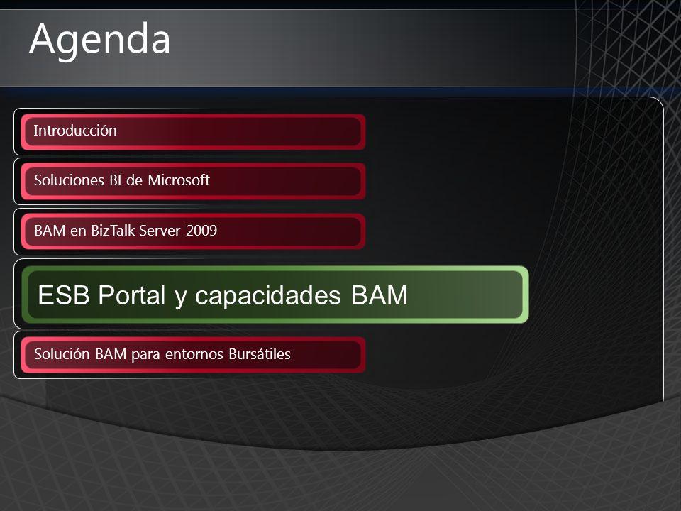 Agenda Soluciones BI de Microsoft Solución BAM para entornos Bursátiles Introducción ESB Portal y capacidades BAM BAM en BizTalk Server 2009