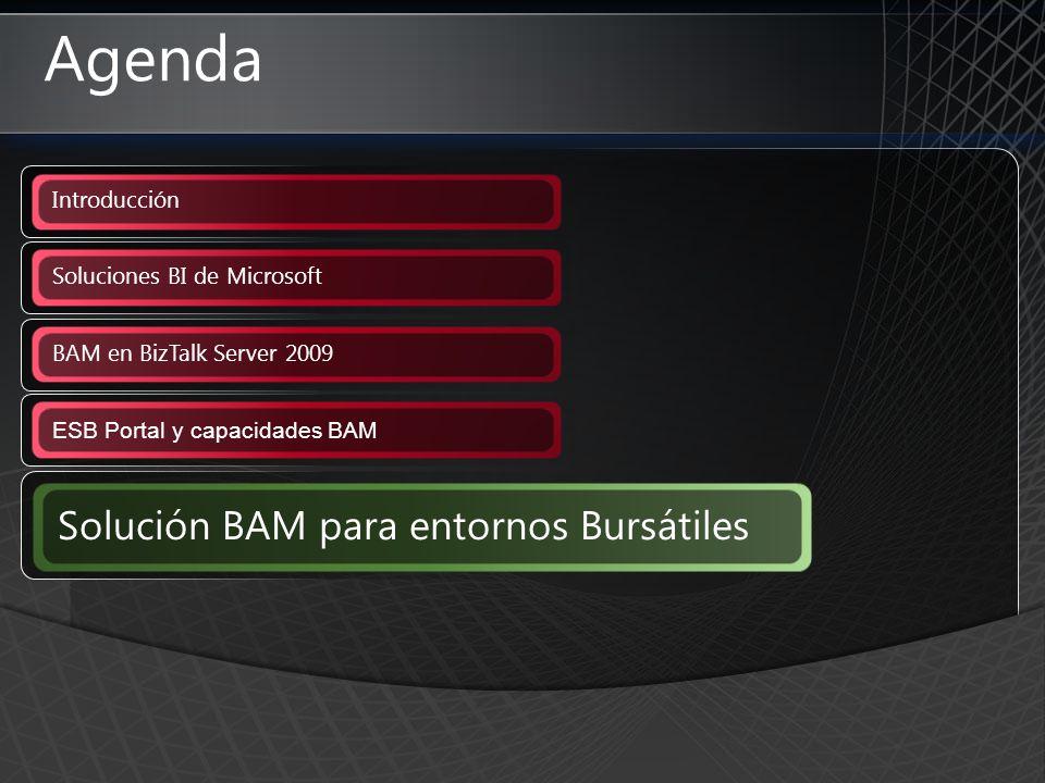 Solución BAM para entornos Bursátiles Agenda Soluciones BI de Microsoft ESB Portal y capacidades BAM Introducción BAM en BizTalk Server 2009