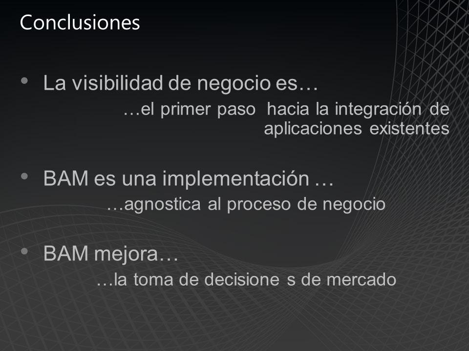 Conclusiones La visibilidad de negocio es… …el primer paso hacia la integración de aplicaciones existentes BAM es una implementación … …agnostica al proceso de negocio BAM mejora… …la toma de decisione s de mercado