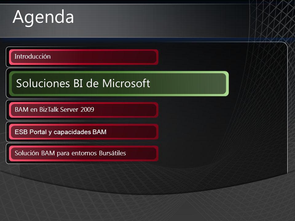 Agenda Introducción Soluciones BI de Microsoft BAM en BizTalk Server 2009 ESB Portal y capacidades BAM Solución BAM para entornos Bursátiles