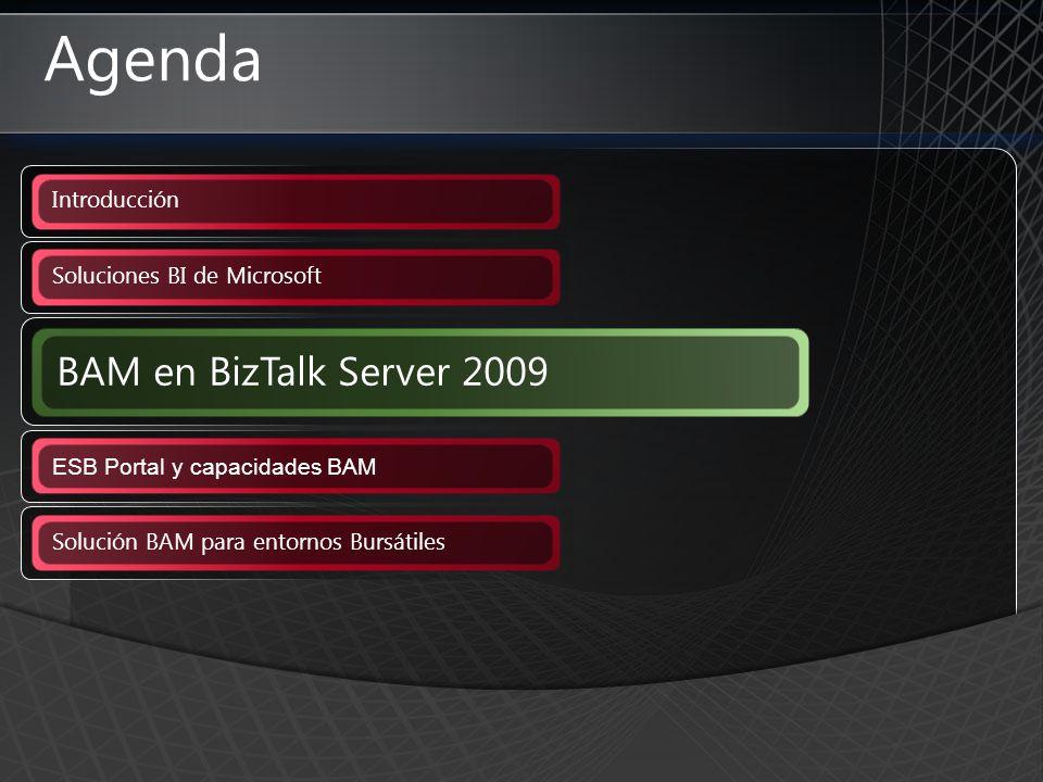 Agenda Soluciones BI de Microsoft ESB Portal y capacidades BAM Solución BAM para entornos Bursátiles Introducción BAM en BizTalk Server 2009