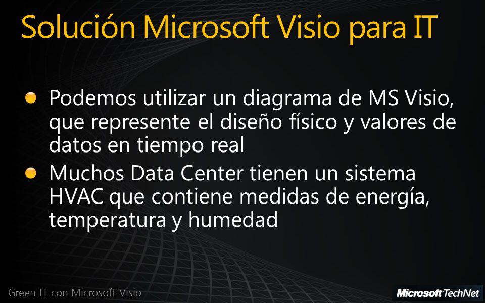 Solución Microsoft Visio para IT Green IT con Microsoft Visio