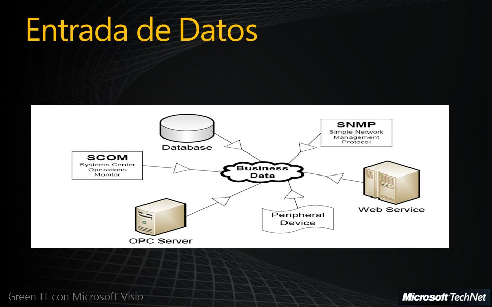 Entrada de Datos Green IT con Microsoft Visio