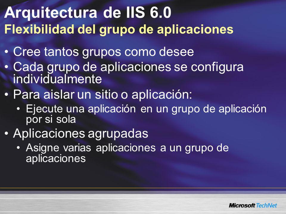Arquitectura de IIS 6.0 Flexibilidad del grupo de aplicaciones Cree tantos grupos como desee Cada grupo de aplicaciones se configura individualmente P