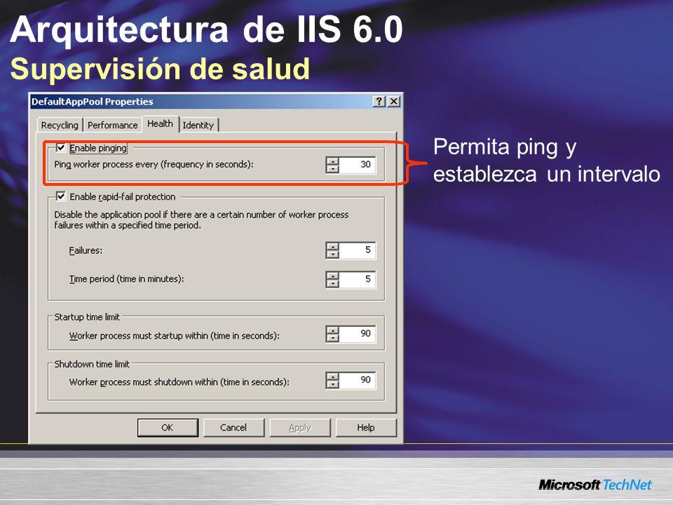 Arquitectura de IIS 6.0 Supervisión de salud Permita ping y establezca un intervalo