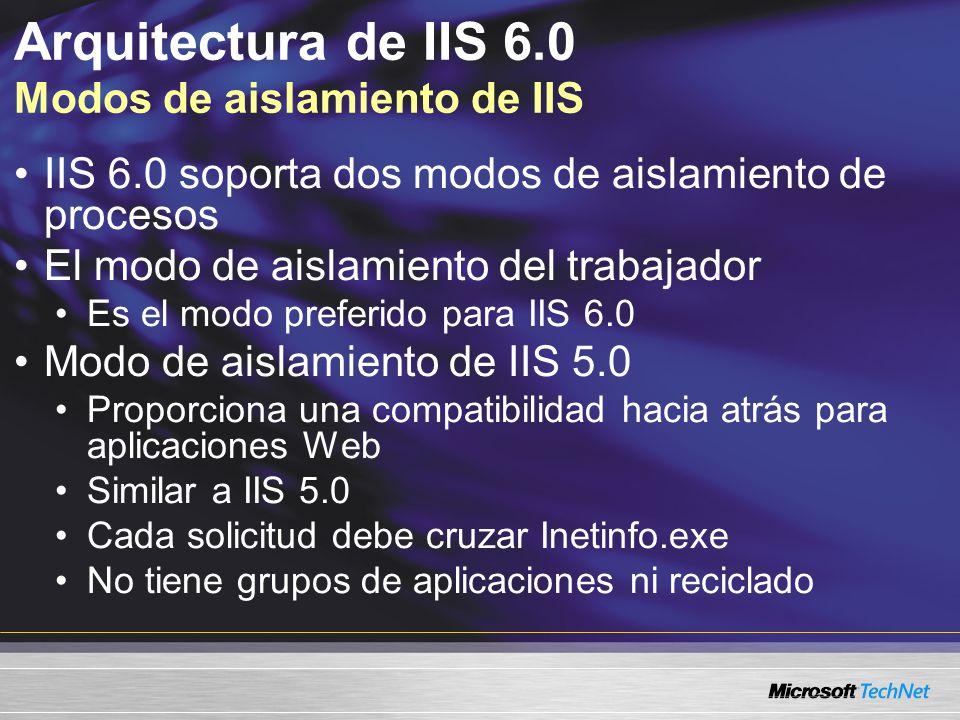 Arquitectura de IIS 6.0 Modos de aislamiento de IIS IIS 6.0 soporta dos modos de aislamiento de procesos El modo de aislamiento del trabajador Es el m