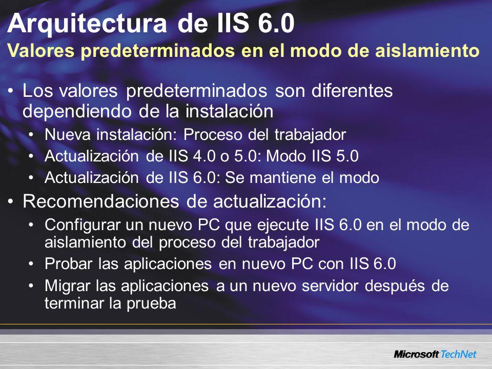 Arquitectura de IIS 6.0 Valores predeterminados en el modo de aislamiento Los valores predeterminados son diferentes dependiendo de la instalación Nue
