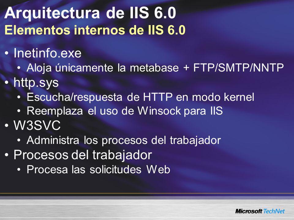 Arquitectura de IIS 6.0 Elementos internos de IIS 6.0 Inetinfo.exe Aloja únicamente la metabase + FTP/SMTP/NNTP http.sys Escucha/respuesta de HTTP en