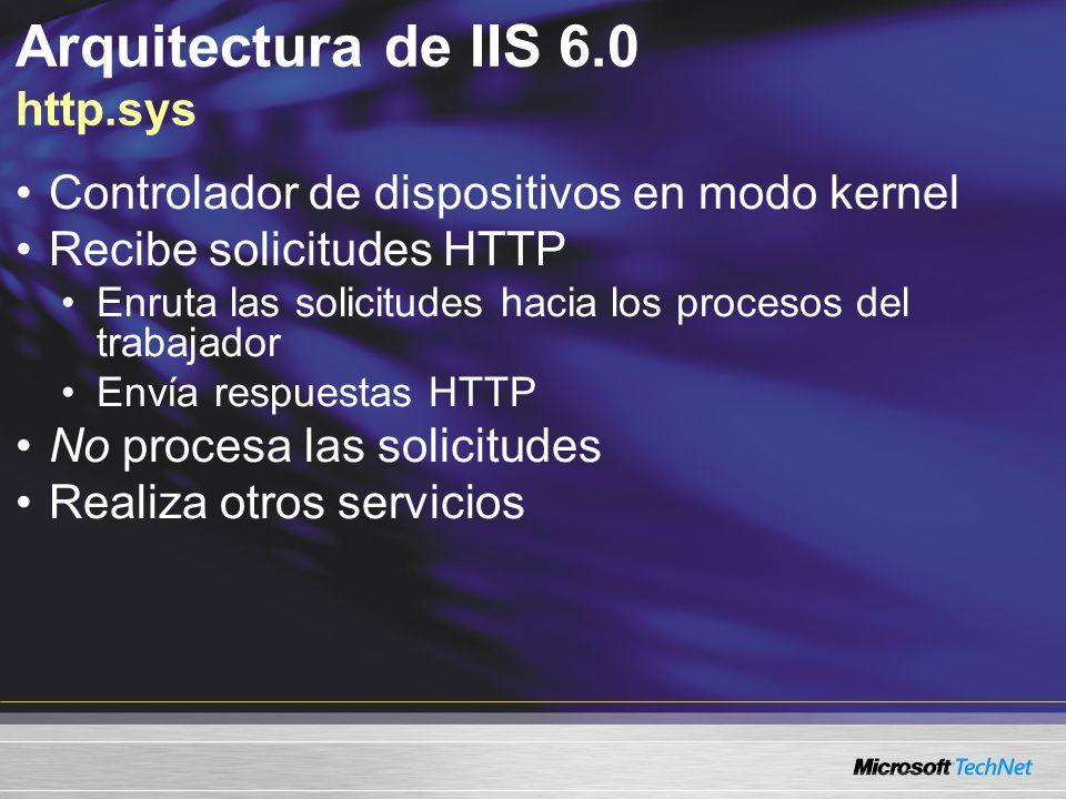 Arquitectura de IIS 6.0 http.sys Controlador de dispositivos en modo kernel Recibe solicitudes HTTP Enruta las solicitudes hacia los procesos del trab