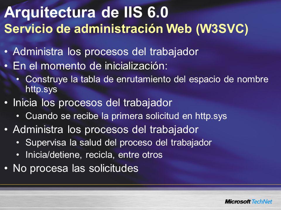 Arquitectura de IIS 6.0 Servicio de administración Web (W3SVC) Administra los procesos del trabajador En el momento de inicialización: Construye la ta