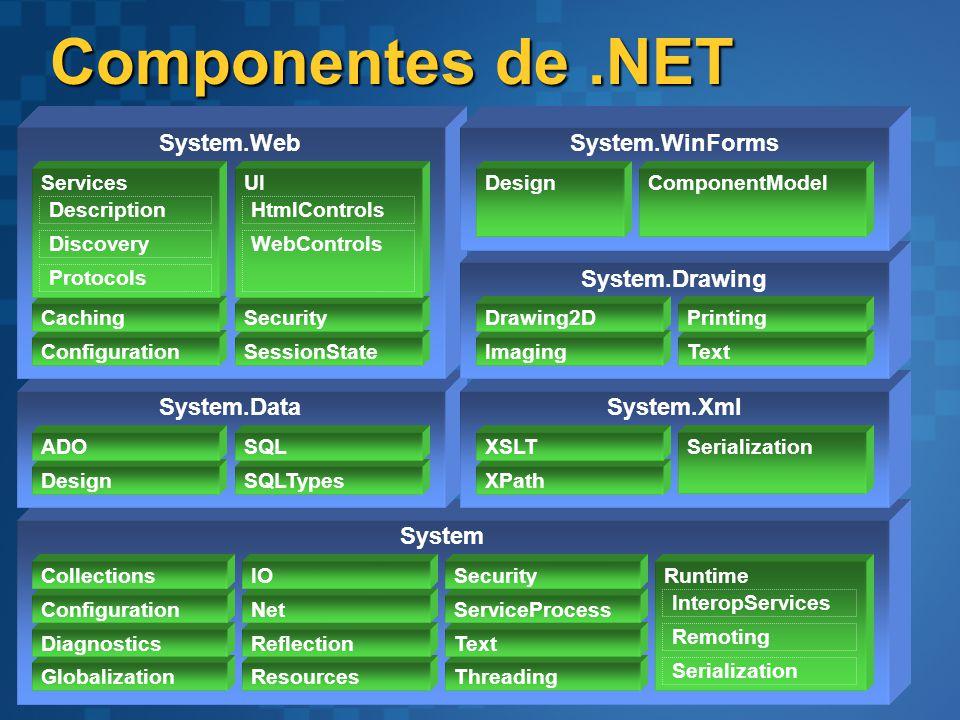 DHTML Todos Los elementos de una página son objetos programables Todos Los elementos de una página son objetos programables DOM (Document Object Model) DOM (Document Object Model) Características Características Estílos Dinámicos Estílos Dinámicos Posicionamiento Dinámico Posicionamiento Dinámico Contenido Dinámico Contenido Dinámico Data Binding Data Binding Los lenguajes de scripting Los lenguajes de scripting