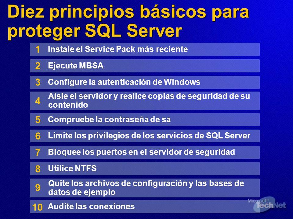 Diez principios básicos para proteger SQL Server Instale el Service Pack más reciente Ejecute MBSA Configure la autenticación de Windows Aísle el serv