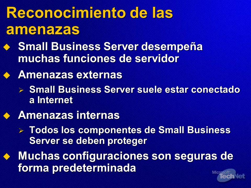 Reconocimiento de las amenazas Small Business Server desempeña muchas funciones de servidor Small Business Server desempeña muchas funciones de servid